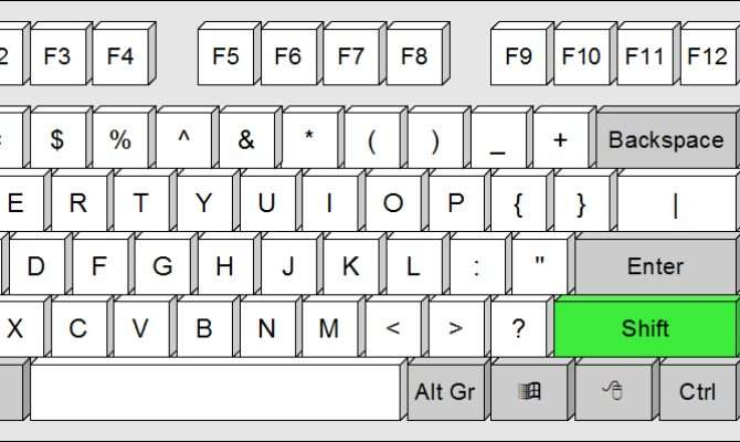 Layout Which Made Typing Curly Brackets Quiet Hard American
