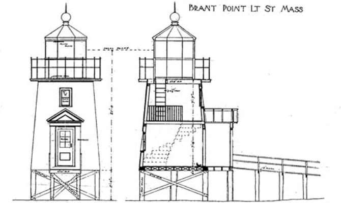 Lighthouse Building Plans Making Cabinet