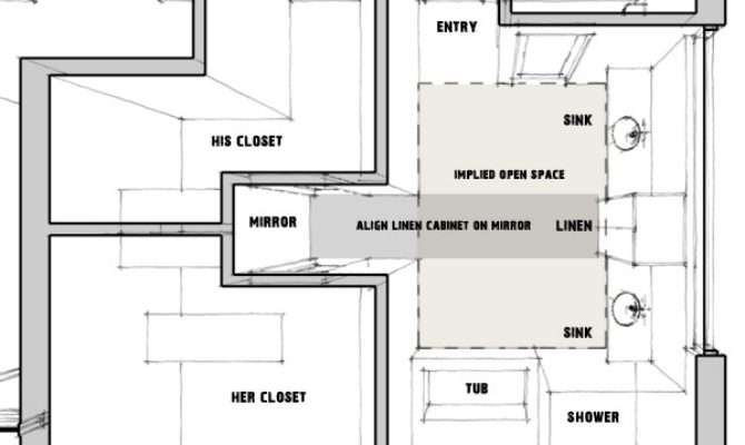 Master Bathroom Prison Toilets Life Architect