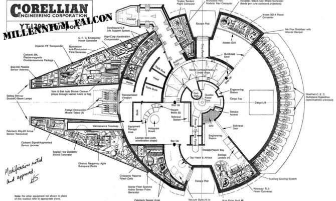 Millennium Falcon Escape Pods Living