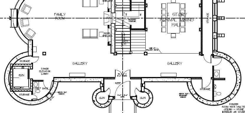 Modern Castle Design Philosophy