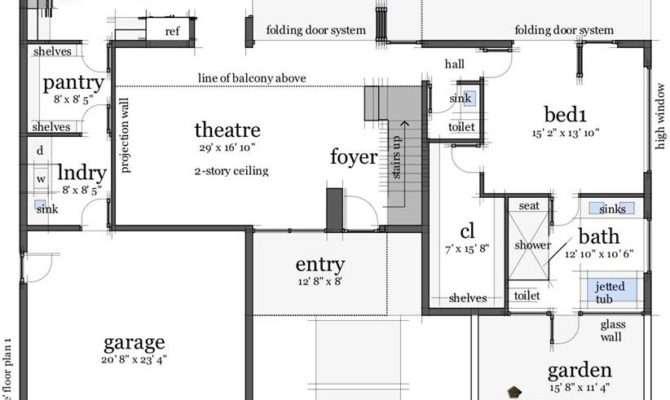 Modern Minimalist House Plan Home Ideas