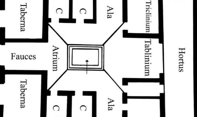 Modern Roman Villa Floor Plan Also