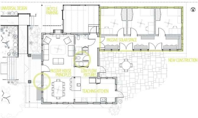 Most Energy Efficient House Design
