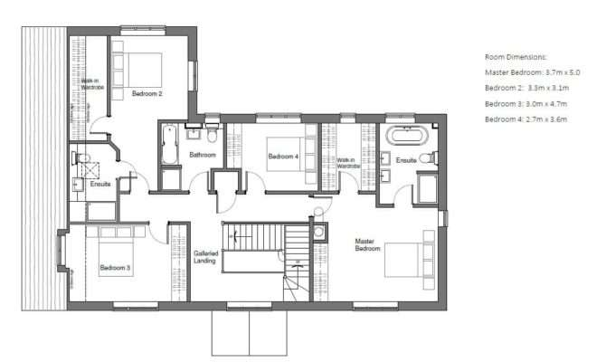 New Build House Plans Arts
