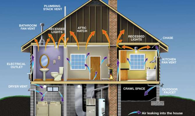Order Your Energy Efficient Home Plans Today Our Plan Sets