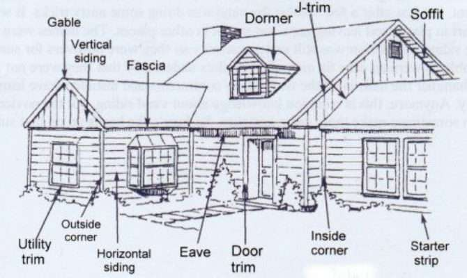 Outside House Parts Names Drawing Below Shows