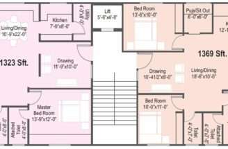 Overview Affordable Deluxe Flats Defence Colony Secunderabad
