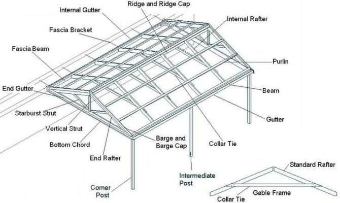 Pdf Woodwork Pitched Roof Pergola Plans Diy