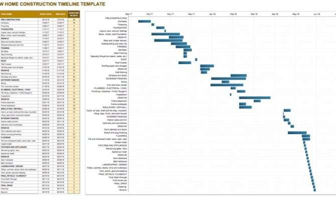 Residential Construction Schedule Template Fee