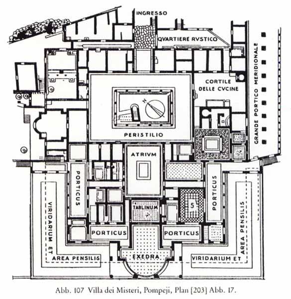 Roman Houses Villas