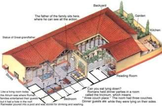 Roman Villa Courtyard Food Garden Outdoor Kitchen Floor