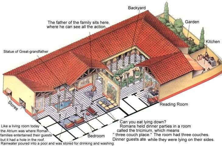 Roman Villa Courtyard Food Garden Outdoor Kitchen Floor