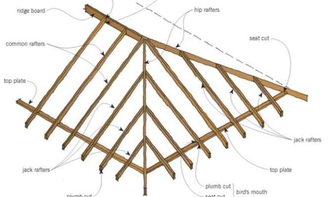 Roof Form Framing Original Details Branz Renovate