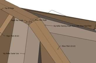 Roof Planes Unequal Pitched Roofs