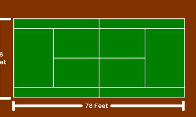 Rules Game Rule Court Ftp Tennisftp Tennis