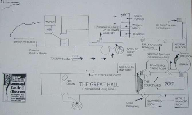 Saki World Hammond Castle Interior Floorplan