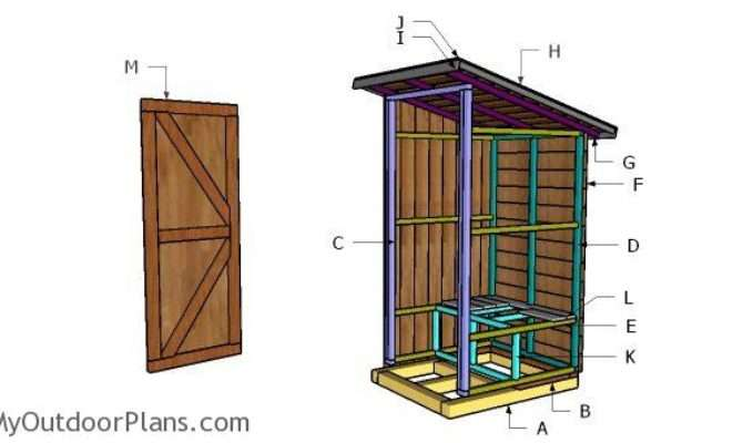 Simple Outhouse Plans Myoutdoorplans Woodworking