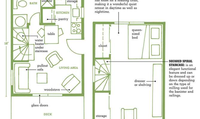Small Cabin Floorplans Home Plans Design