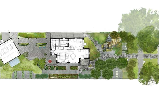 Small Elegant Sustainable Urban Farmstead