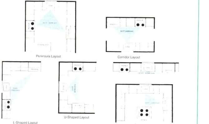 Small Kitchen Design Ideas Peninsula Galley Floor Plans