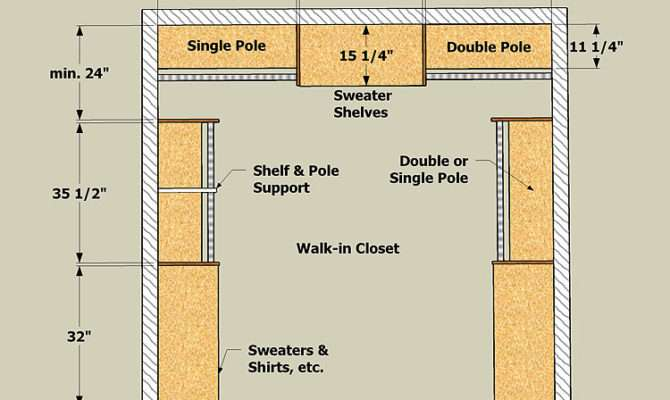 Small Walk Closet Design Layout Beautiful Modern Home