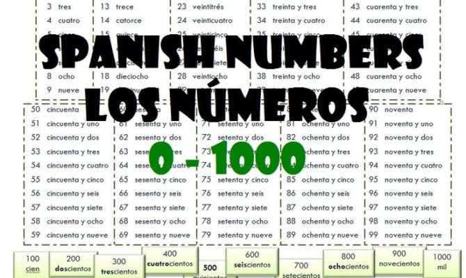 Spanish Numbers Los Meros Del Cero Mil Pdf