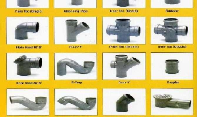 Spectacular Plastic Plumbing Pipe Types Building