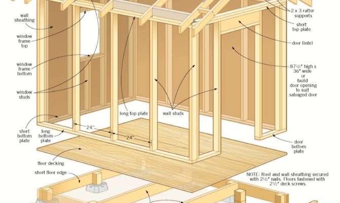 Storage Building Plans Blueprints Woodideas