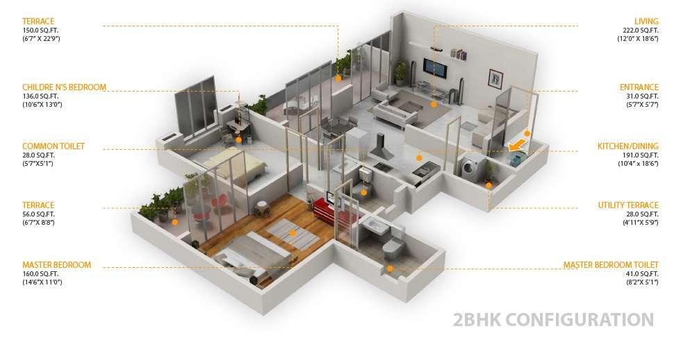 Style House Plans Tamilnadu Indian