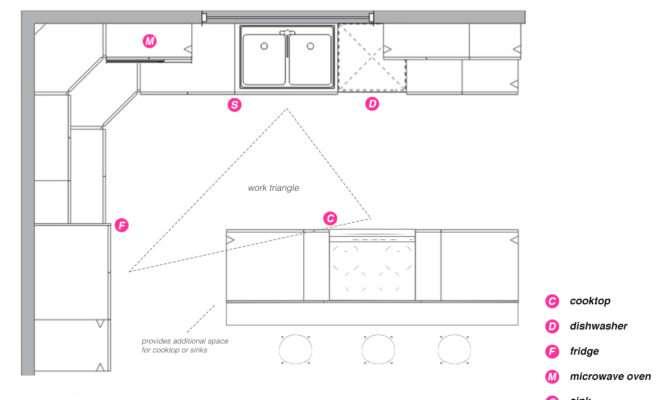 Top Decorating Shaped Kitchen Floor Plans Ideas Violinav