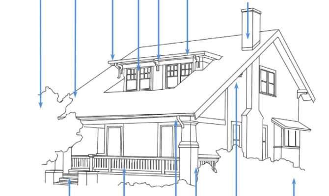 Vunlerable Exterior Parts Historic Home