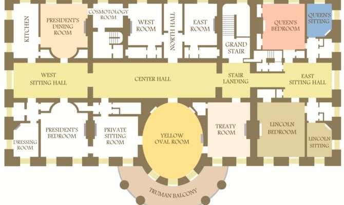 White House Plan