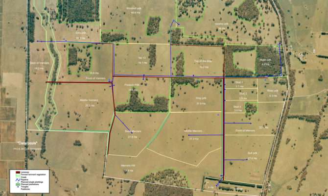 Whole Farm Planning Glenelg Hopkins Farmers Think