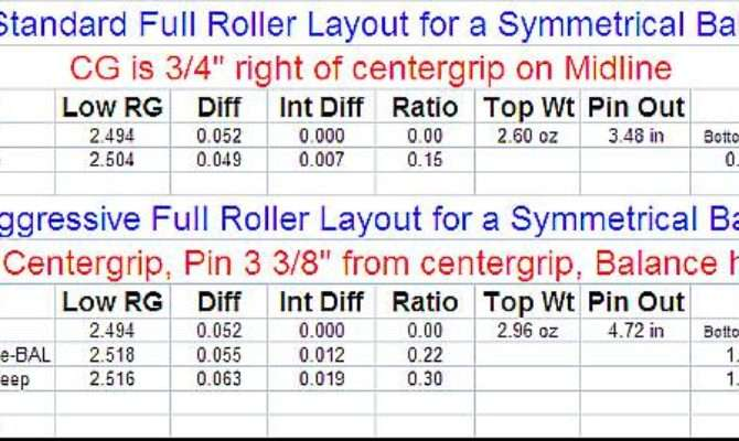 Wiki Index Php Title Roller Layouts Symmetrical Oldid