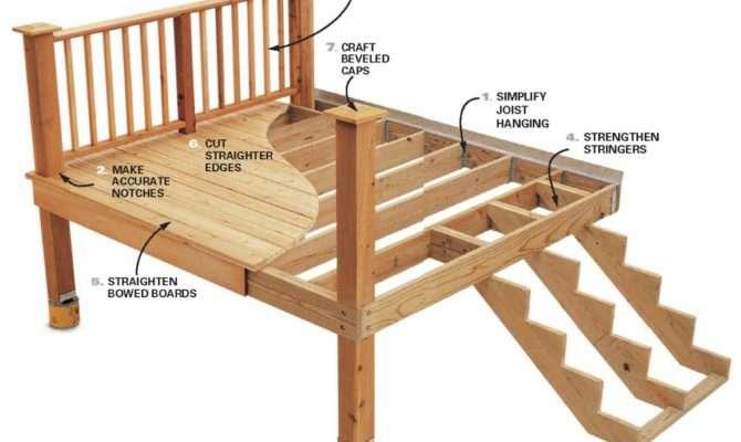 Wooden Deck Chair Plans Popular Woodworking
