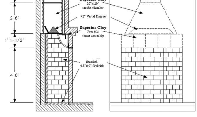 Wooden Fireplace Blueprints Pdf Plans
